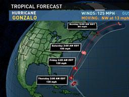 alerte cyclone gonzalo