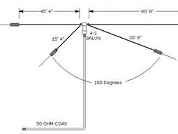 antenne double windom 1