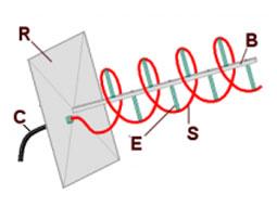 ecoute balises detresse epirb 1