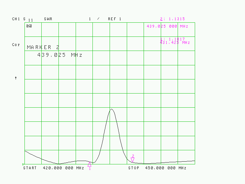 Duplexeur34