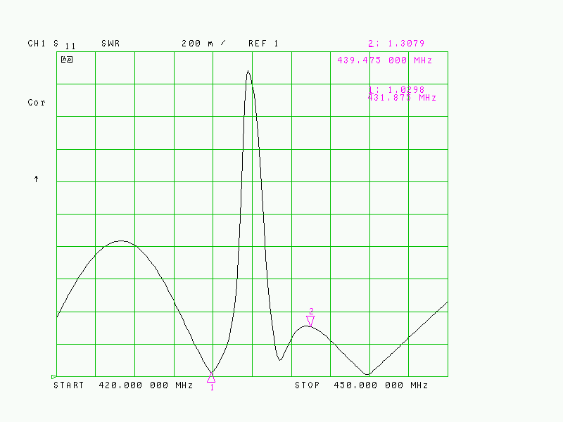 Duplexeur43