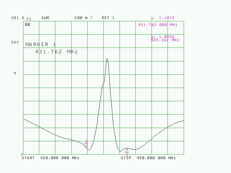 Duplexeur58