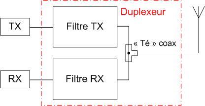 Duplexeur9