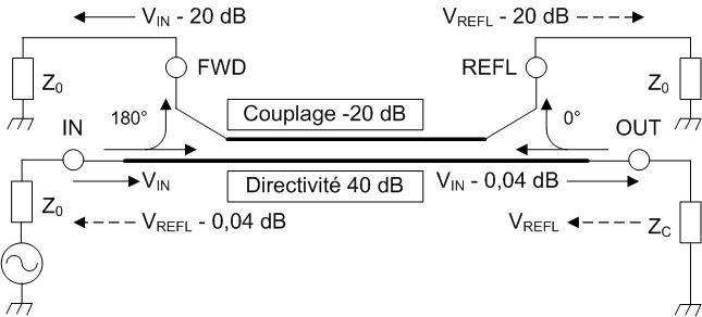 Fig10 3