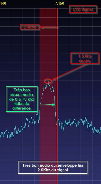 Lsb audio2